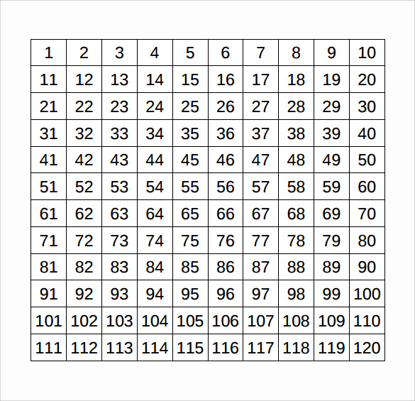 Number Chart Sample - 7+ Documents In Pdf, Word