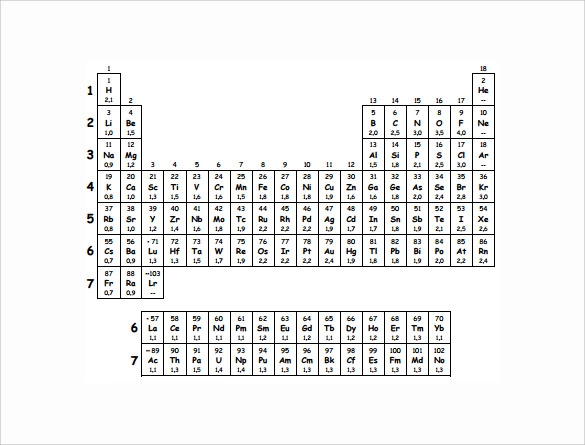 sample electronegativity chart template