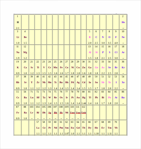 Sample Electronegativity Chart Template   Free Documents In Pdf