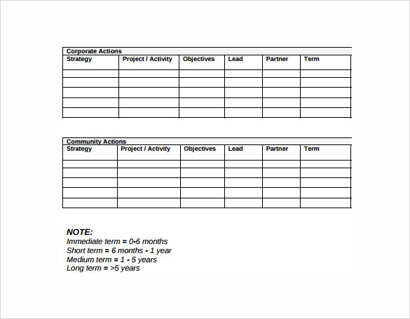 sample plan of action template