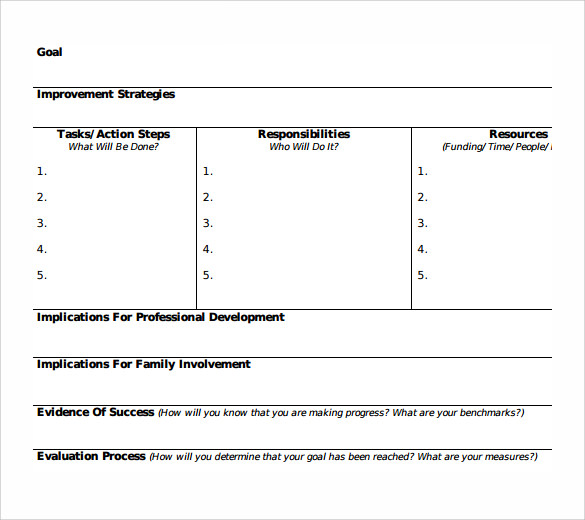plan of action review and update template