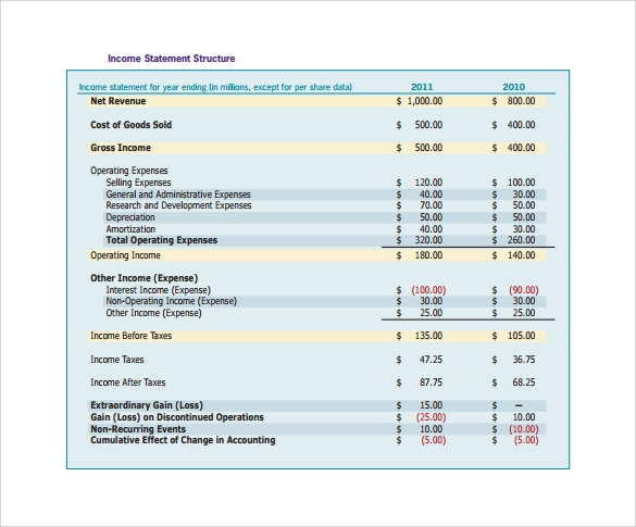 free 11  sample income statement templates in pdf