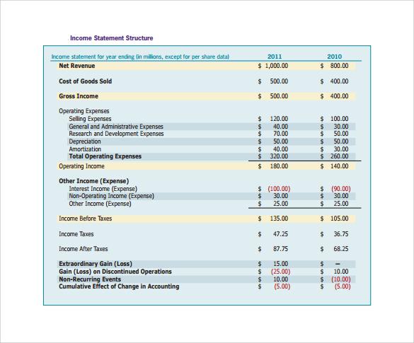income statement structure
