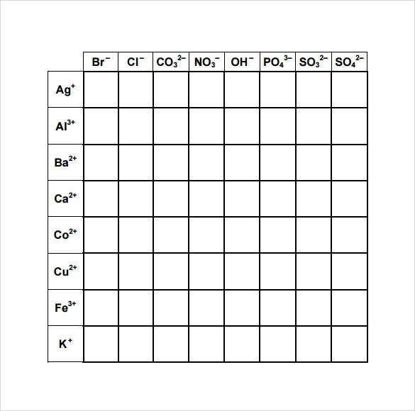Sample Solubility Chart Template   Free Documents Download In