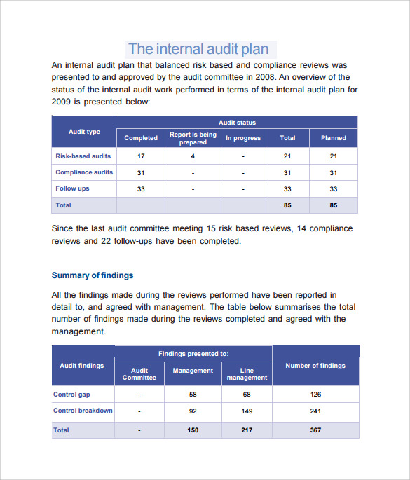 Sample audit plan template 7 free documents in pdf word for Annual internal audit plan template