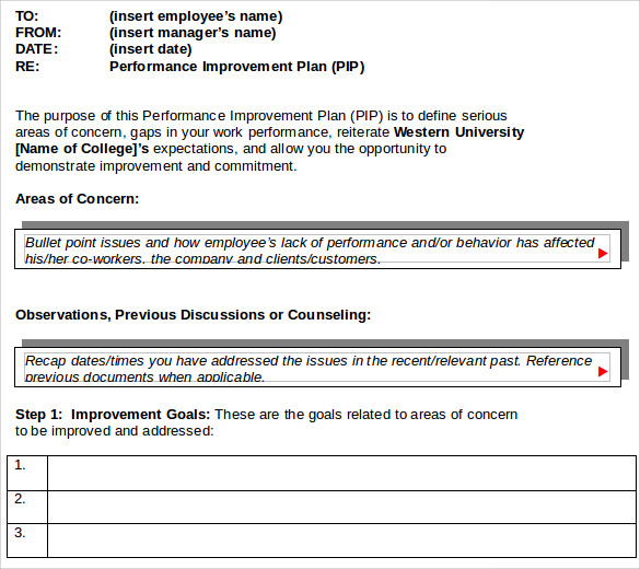 Performance Improvement Plan Format Sample Improvement Plan – Sample Employee Performance Improvement Plan Template