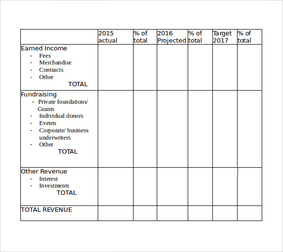 Fundraising business plan template suzanne jovin thesis fundraising business plan template flashek Image collections