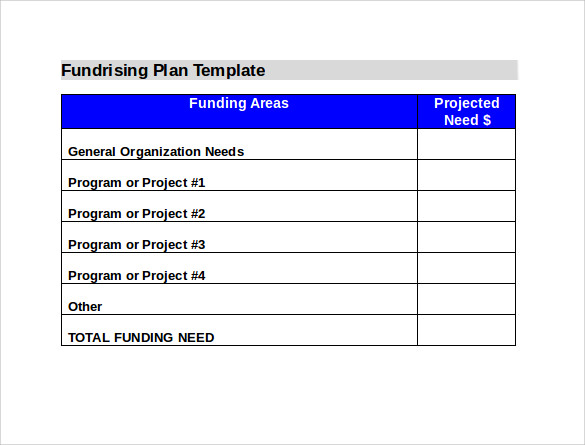 fundraising plan example template