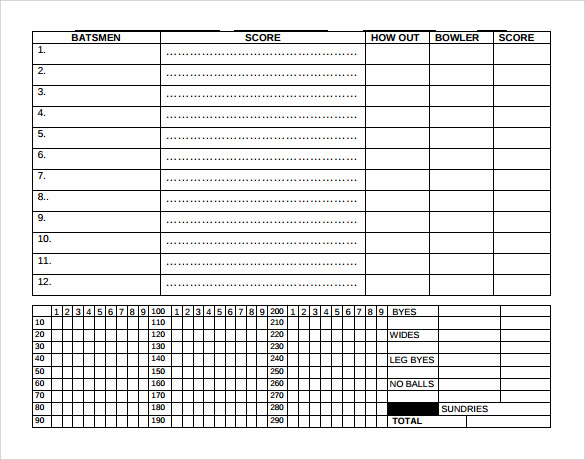 cricket score sheet templates  u20138  free samples  examples  u0026 formats