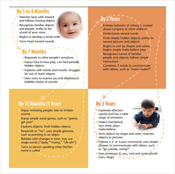 Sample Baby Milestones Chart   Documents In Pdf