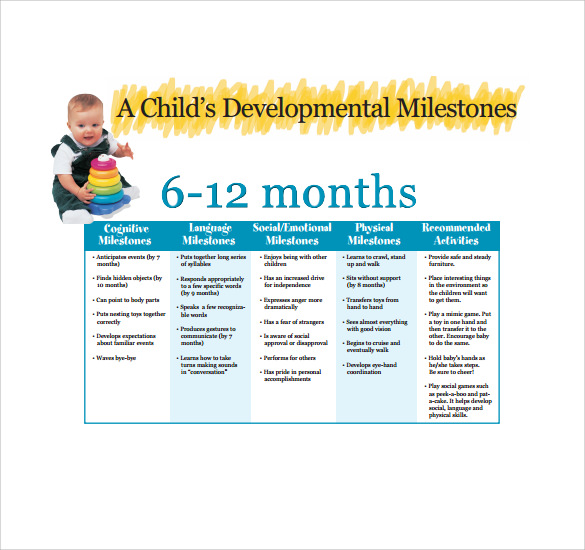 Sample Baby Milestones Chart   Documents In
