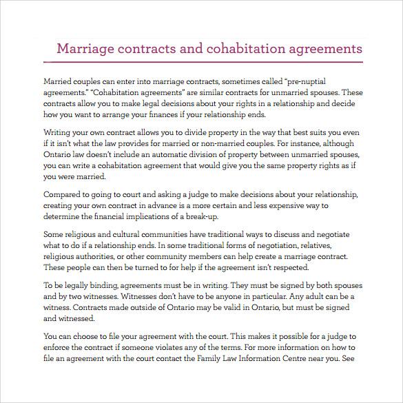 Ontario Cohabitation Agreement Template Free