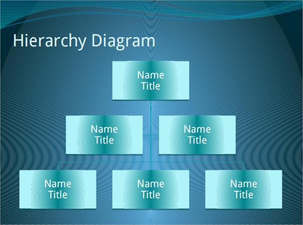 organizational chart template pdf download