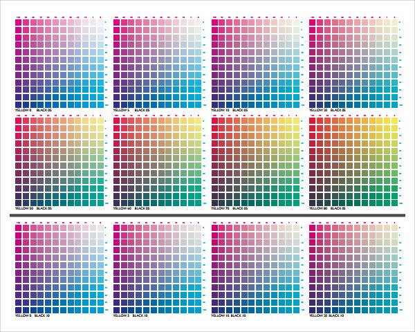 sample chart template