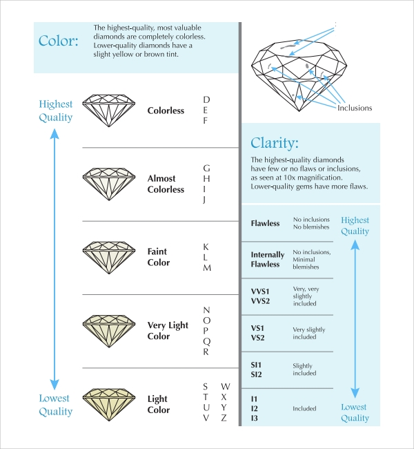 diamond chart template pdf download
