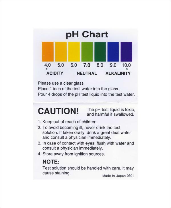 downloadable ph chart1