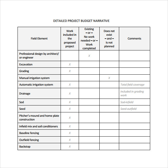 budget summary templates