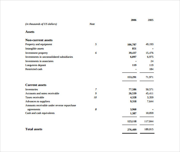 example pro forma income statement