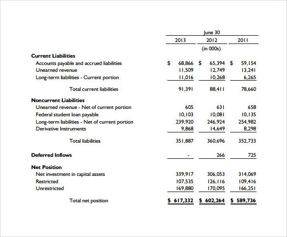 free download pro forma income statement