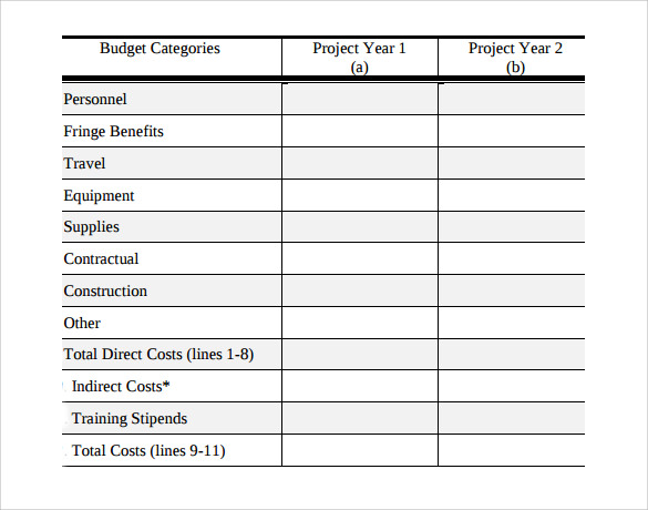 Sample Grant Budget - 9+ Documents In PDF, Word