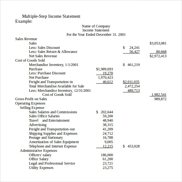 Ford financial autos post for Ford motor company income statement