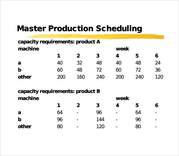 Production schedule.