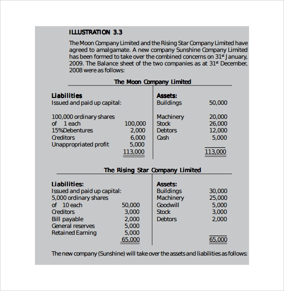 example of financial report