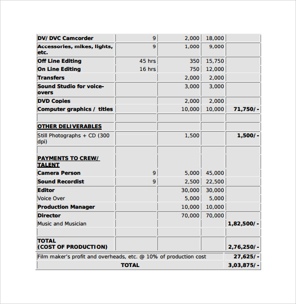 Sample Film Budget - 8+ Documents In Pdf