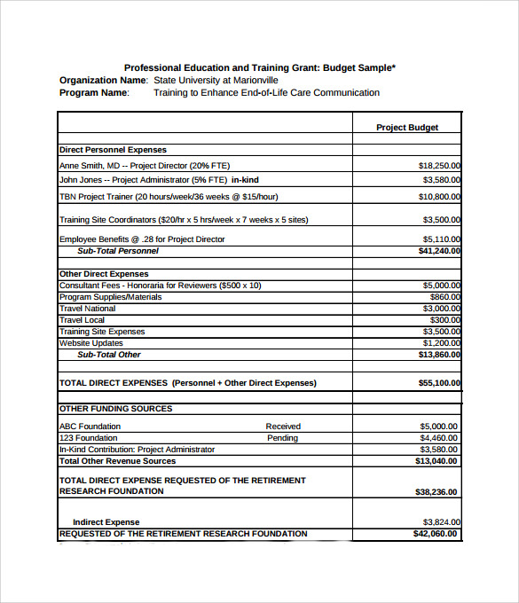 Grant budget template 8 download free document in pdf for Grant template for nonprofit