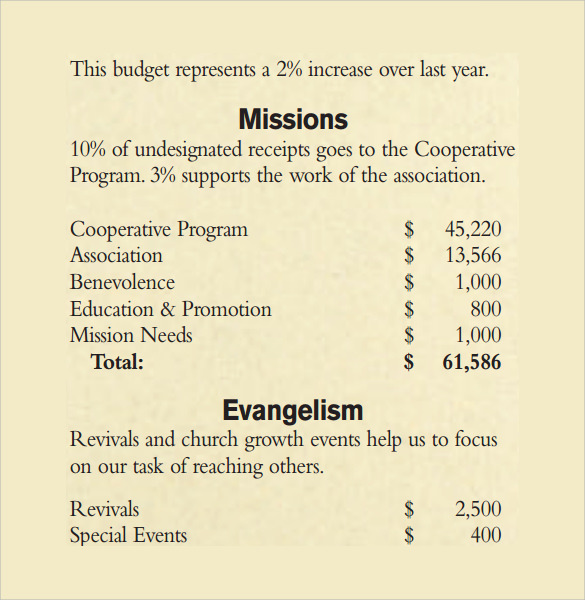 free 13  chruch budget templates in ms word