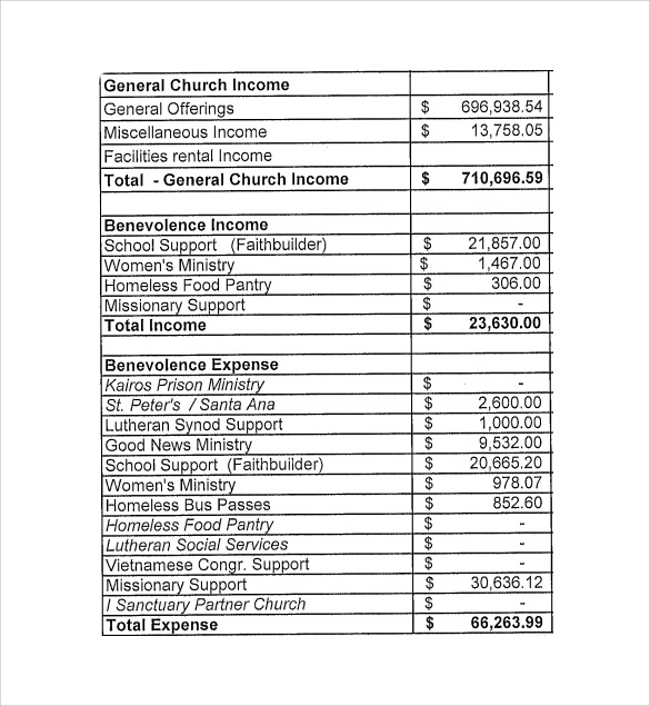 Church Proposed Budget Template