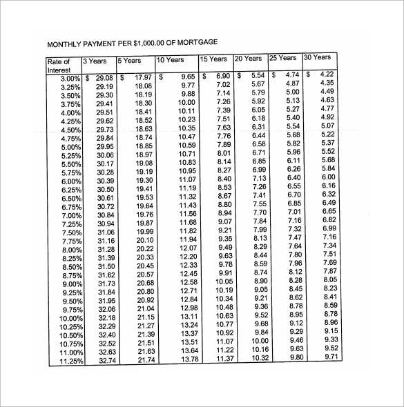 Loan Amortization Calculator 9 Download Free Documents