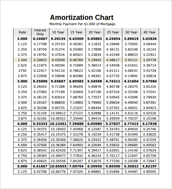 Sample Mortgage Amortization Calculator   Free Documents In Pdf