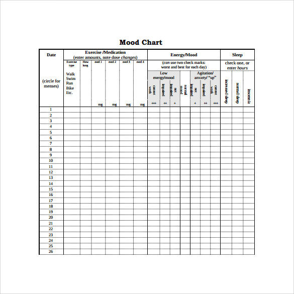12 Sample Mood Charts Sample Templates