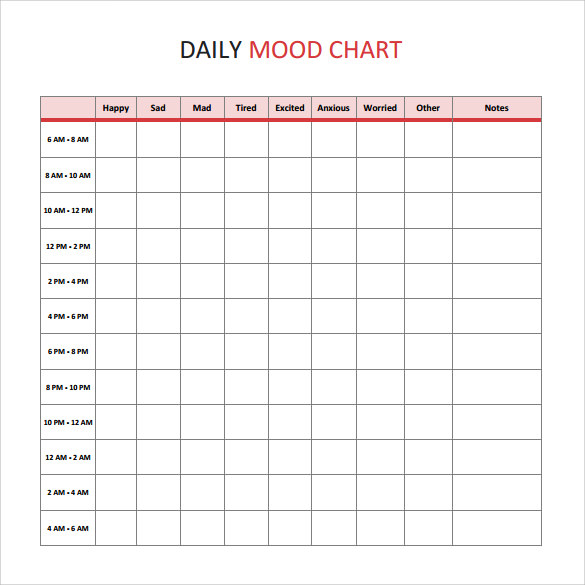 Daily Mood Log Pdf – Blank Calendars 2017