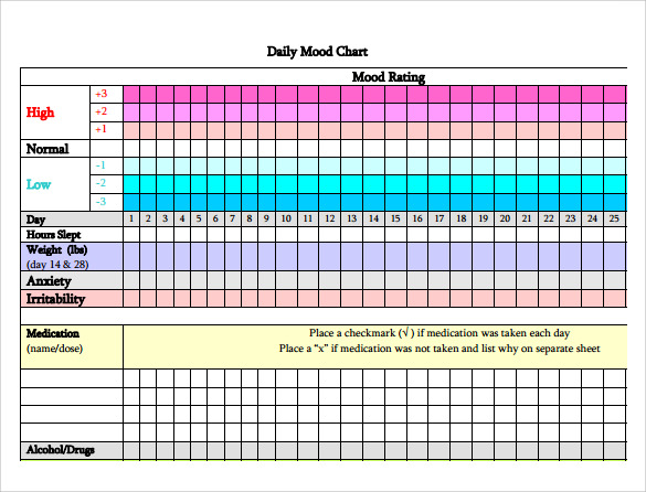 downloadable mood chart