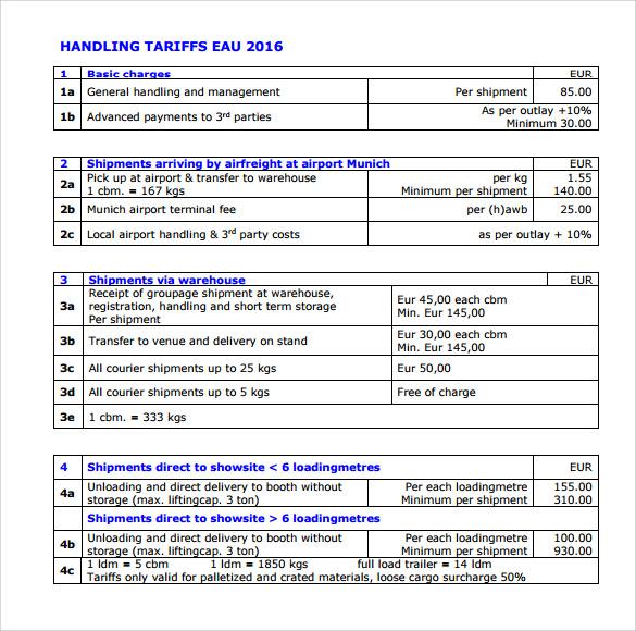 shipping manual tariffs