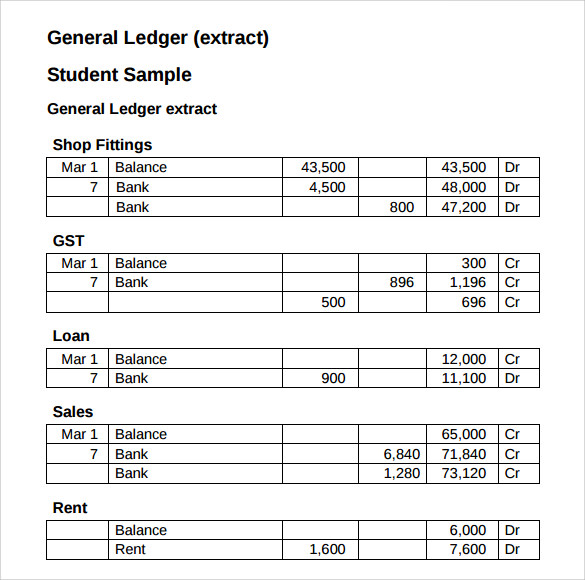 General Ledger Examples  NinjaTurtletechrepairsCo