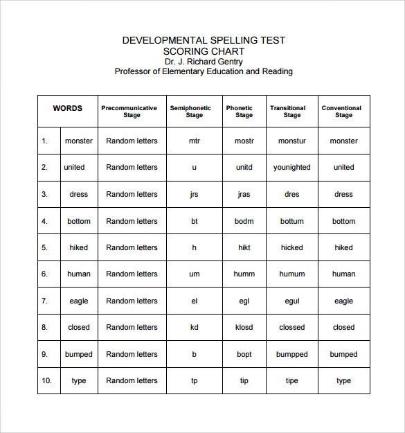 Sample Spelling Test Template 14 Free Documents In Pdf