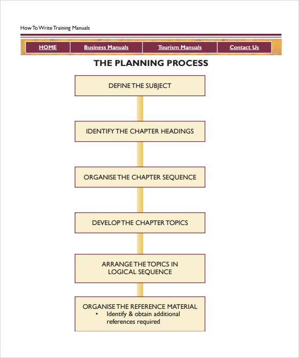 Sample Training Manual   Documents In Pdf
