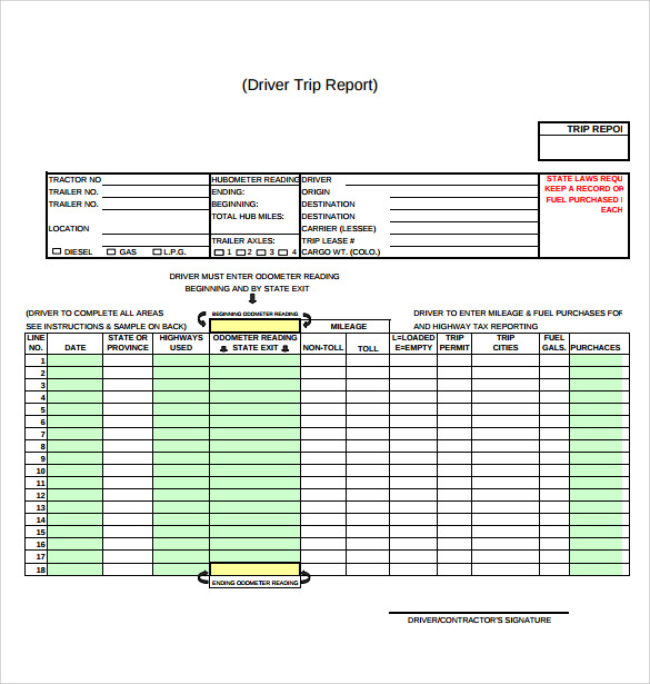 Sample Trip Report 9 Documents in PDF – Trip Report Template Example