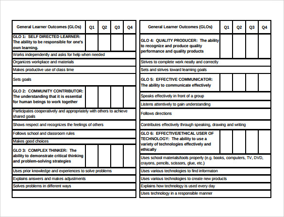 Free Printable Kindergarten Report Card Template | Infocard.Co