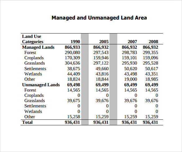 land inventory template example