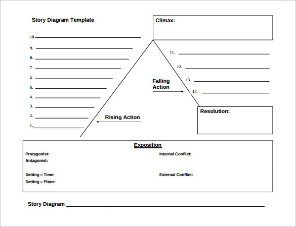 Search results for free plot diagram template calendar for Conflict calendar template