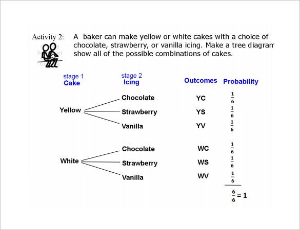 downloadable tree diagram