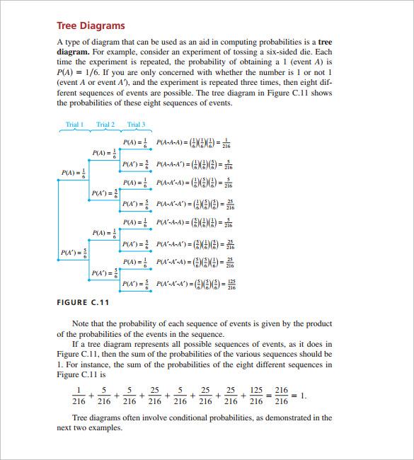 example tree diagram