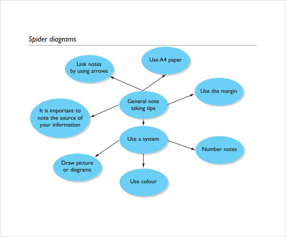 Spider Diagram Template   Download Free Documents In Pdf