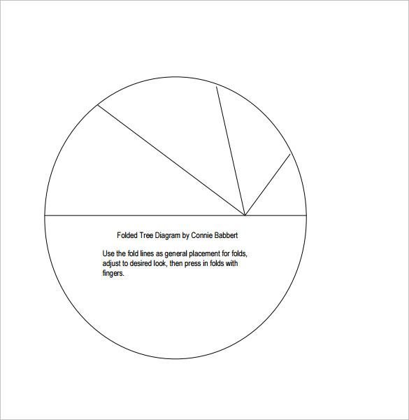 folded tree diagram