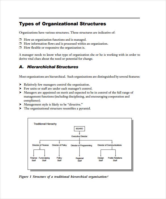 printable blank organizational chart template .