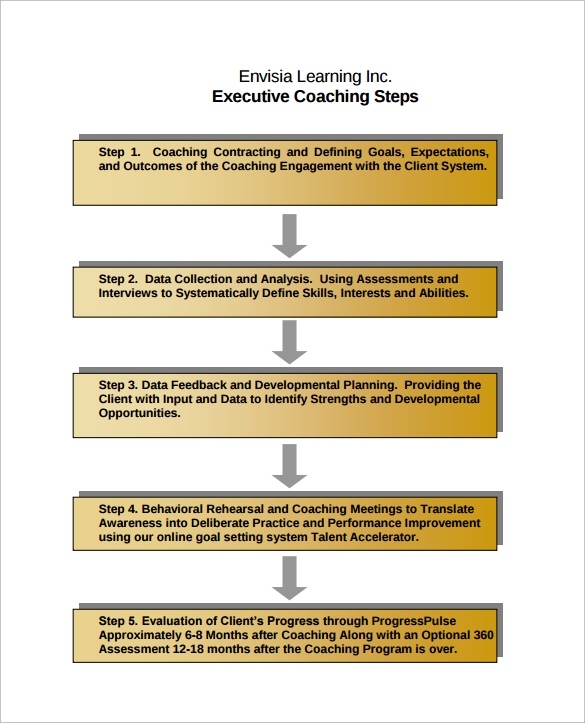 sample executive coaching contract pdf free download